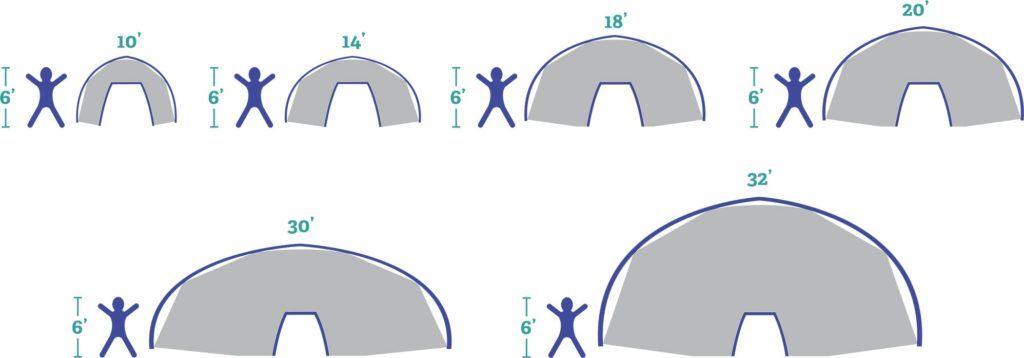 size context Illustration all domes retina v1